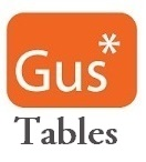 gus-modern-dining-room-tables-furniture.jpg